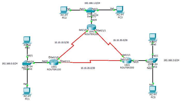 ↬ Enrutamiento dinámico BGP con Packet Tracer