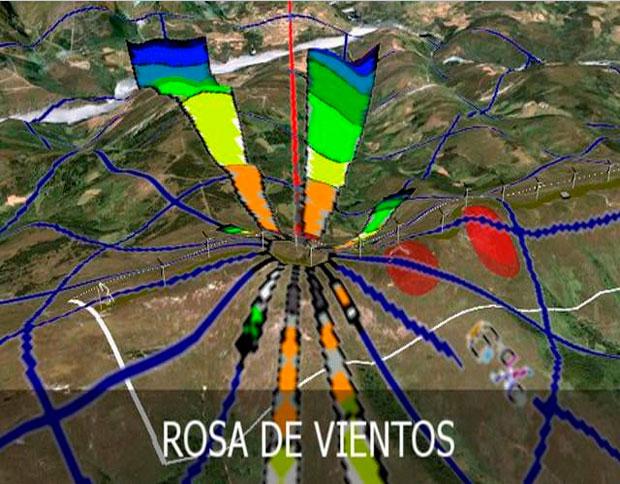 ✨ Proyecto Parque Eólico